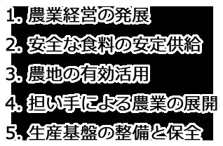 那珂市議会議員福田耕四郎の農業政策